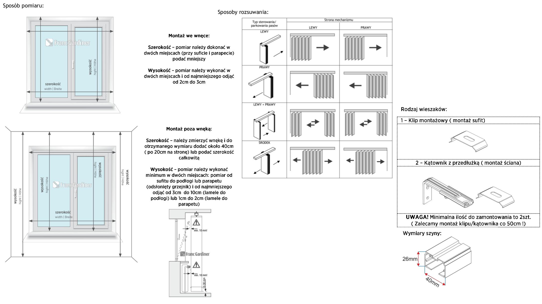 Instrukcja pomiaru